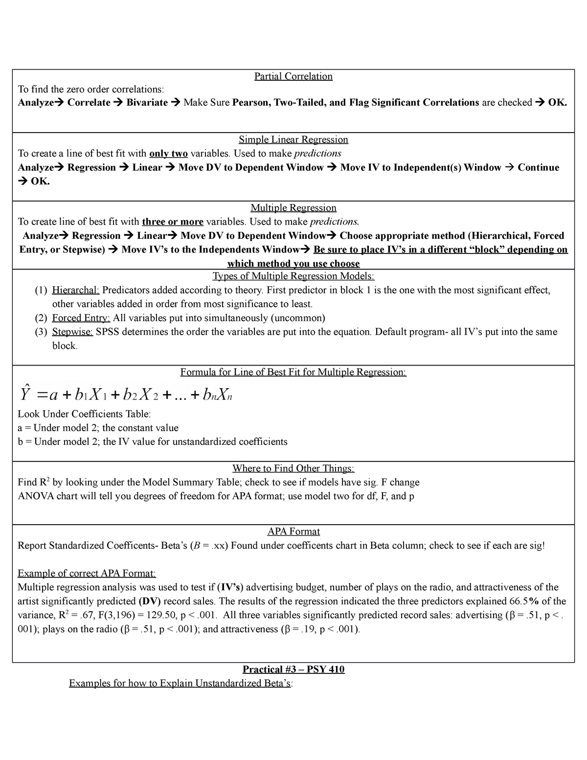 Cheat Sheet notes for Practical 3 - PSY 410: Intermediate
