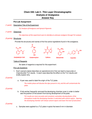 thin layer chromatography lab report conclusion