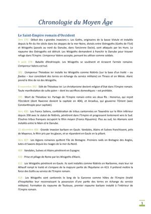 Notes De Cours Cours 1 Chronologie Du Moyen Age Histoire Du