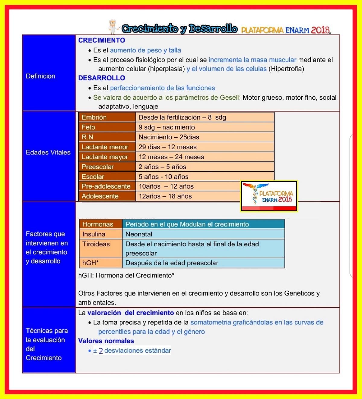 perfil tiroideo en ninos valores normales