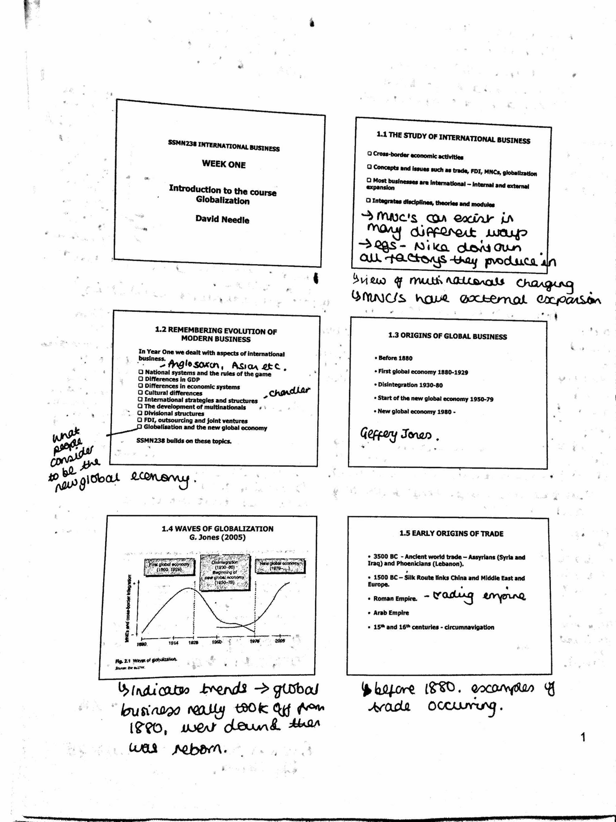 International Business - Lecture notes, lectures 1 - 9