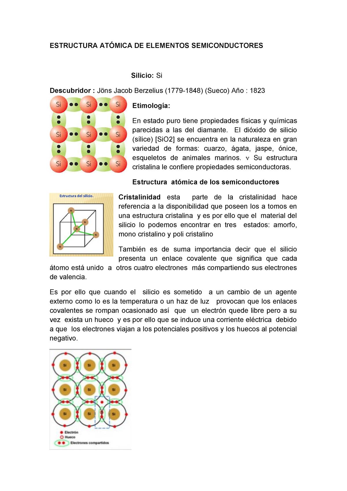 Estructura Atomica De Elementos Semicond Mt201c Studocu