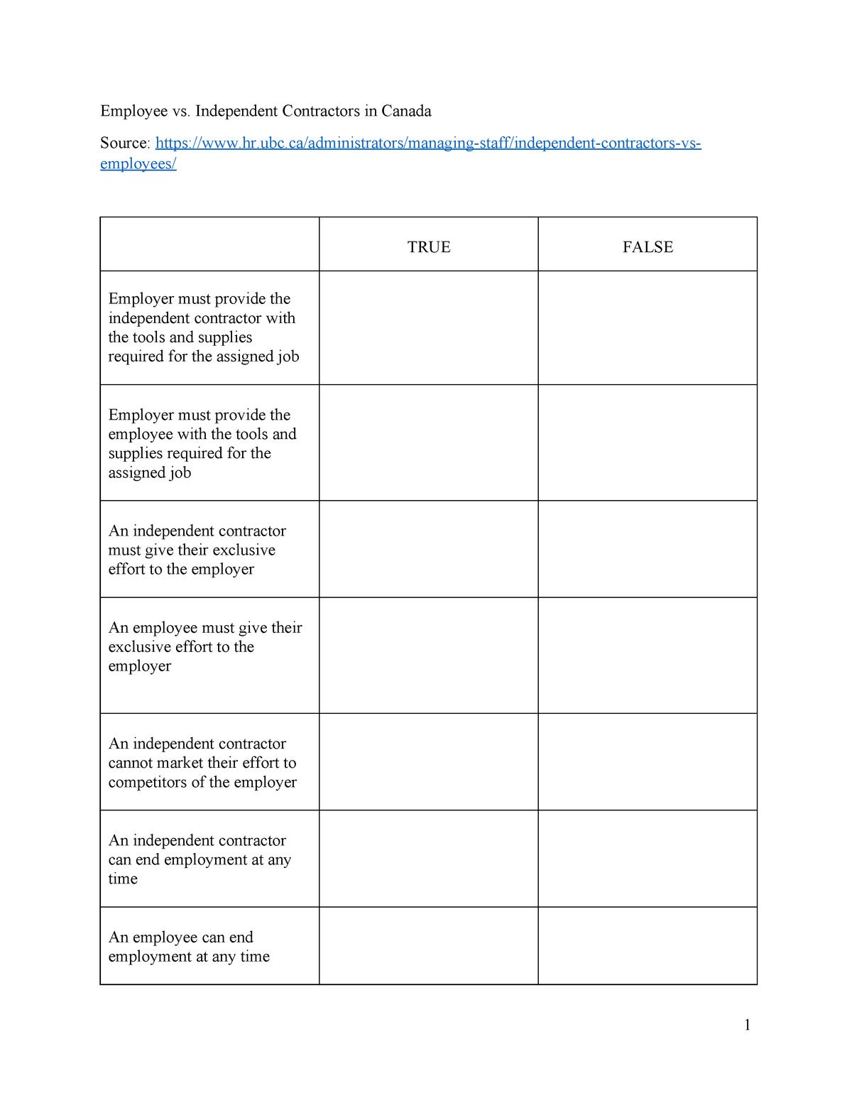 Employee-Contractor-Quiz - MAS: Personnel administration