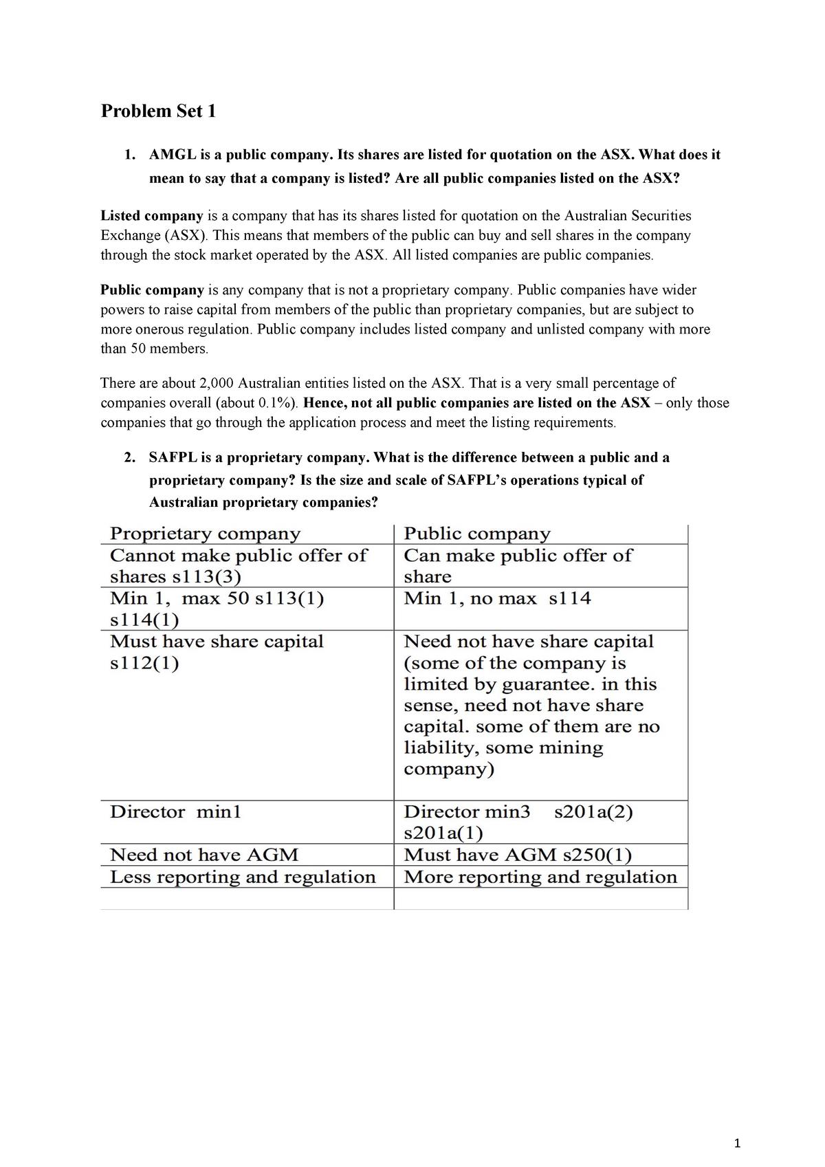 PS 1-5 - BUSN7057 Business Association Law - ANU - StuDocu
