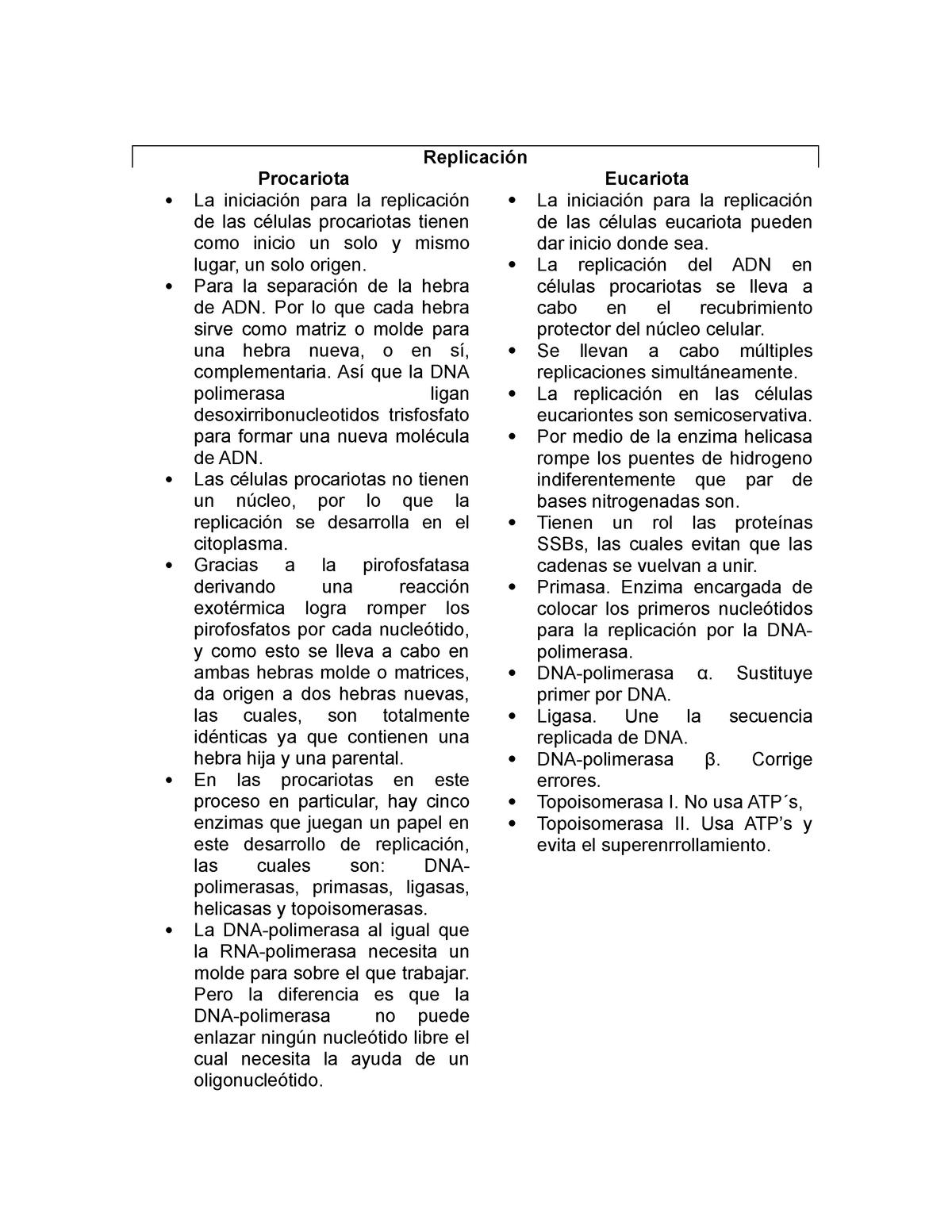Tabla Comparativa Celula Eucariota Y Procariota En La