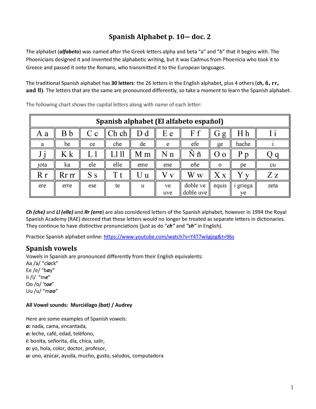 Free Printable English Alphabet With Pronunciation