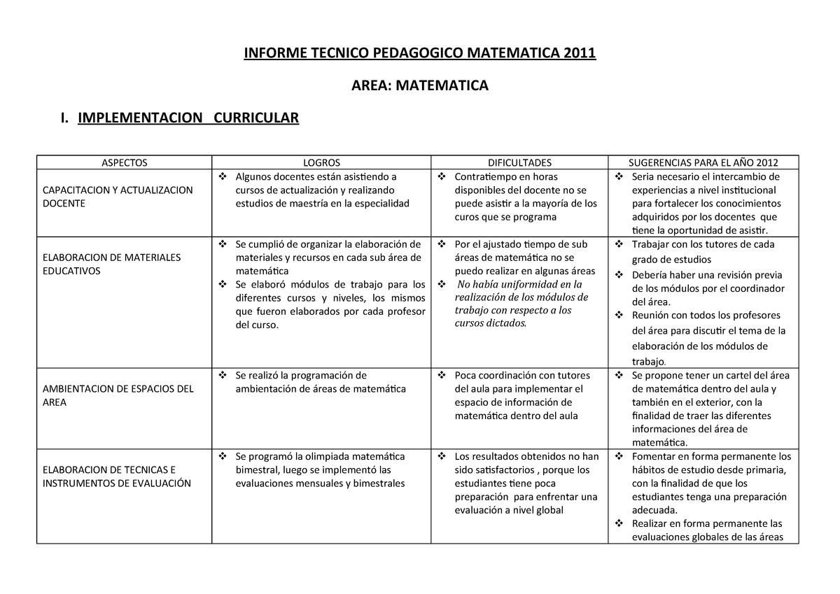 Informe Matematica Edu T214 Teaching Mathematics Harvard