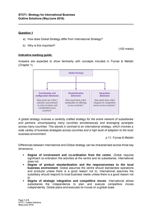 Exam 2016 - ST371: Strategy for International Business - StuDocu