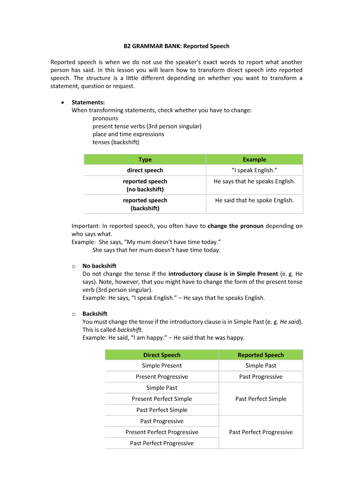 B2 Grammar Bank - Reported Speech - Inglés I 10294 - UAM