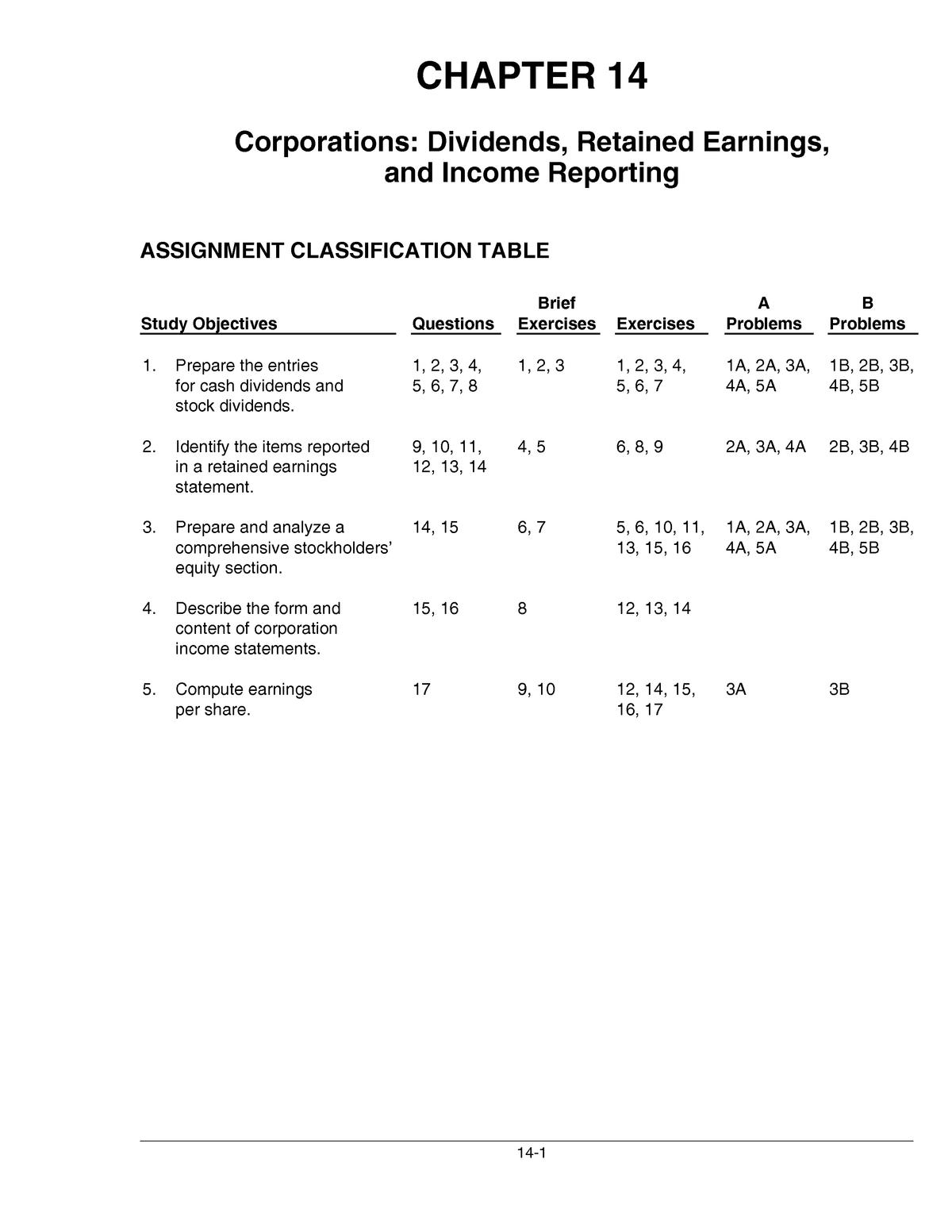 Kunci Jawaban Accounting Intermediate Edisi 2 Ch 11
