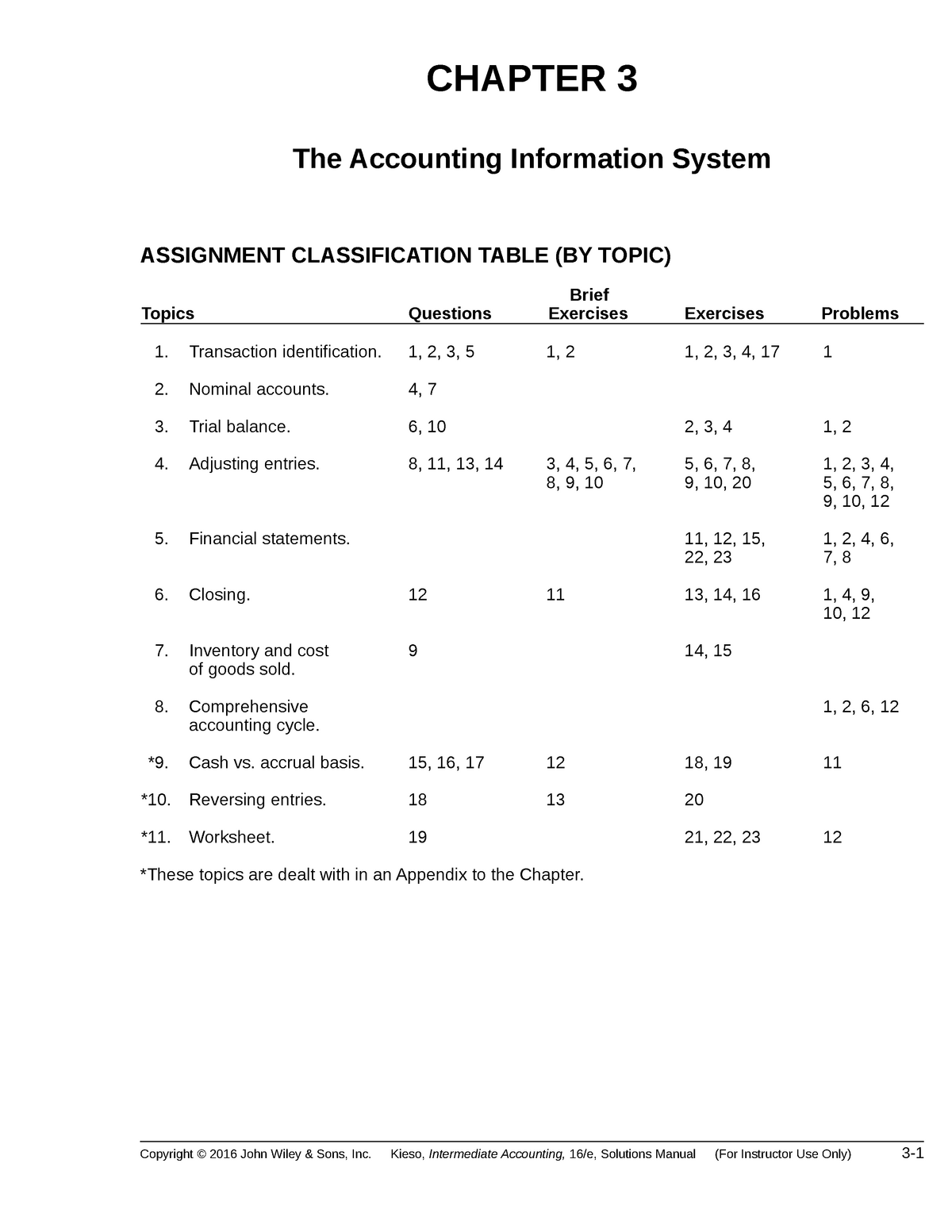 Intermediate Accounting Ch03 Solution Manual Chapter The Accounting Information Studocu