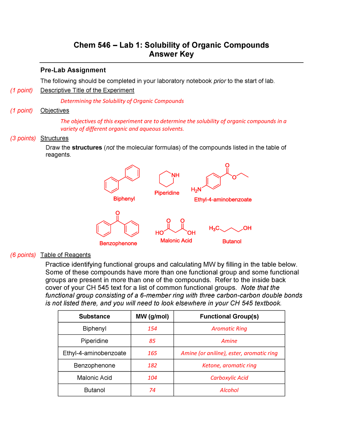 Solubility of Org Compounds Key - CHEM 545 Organic Chemistry