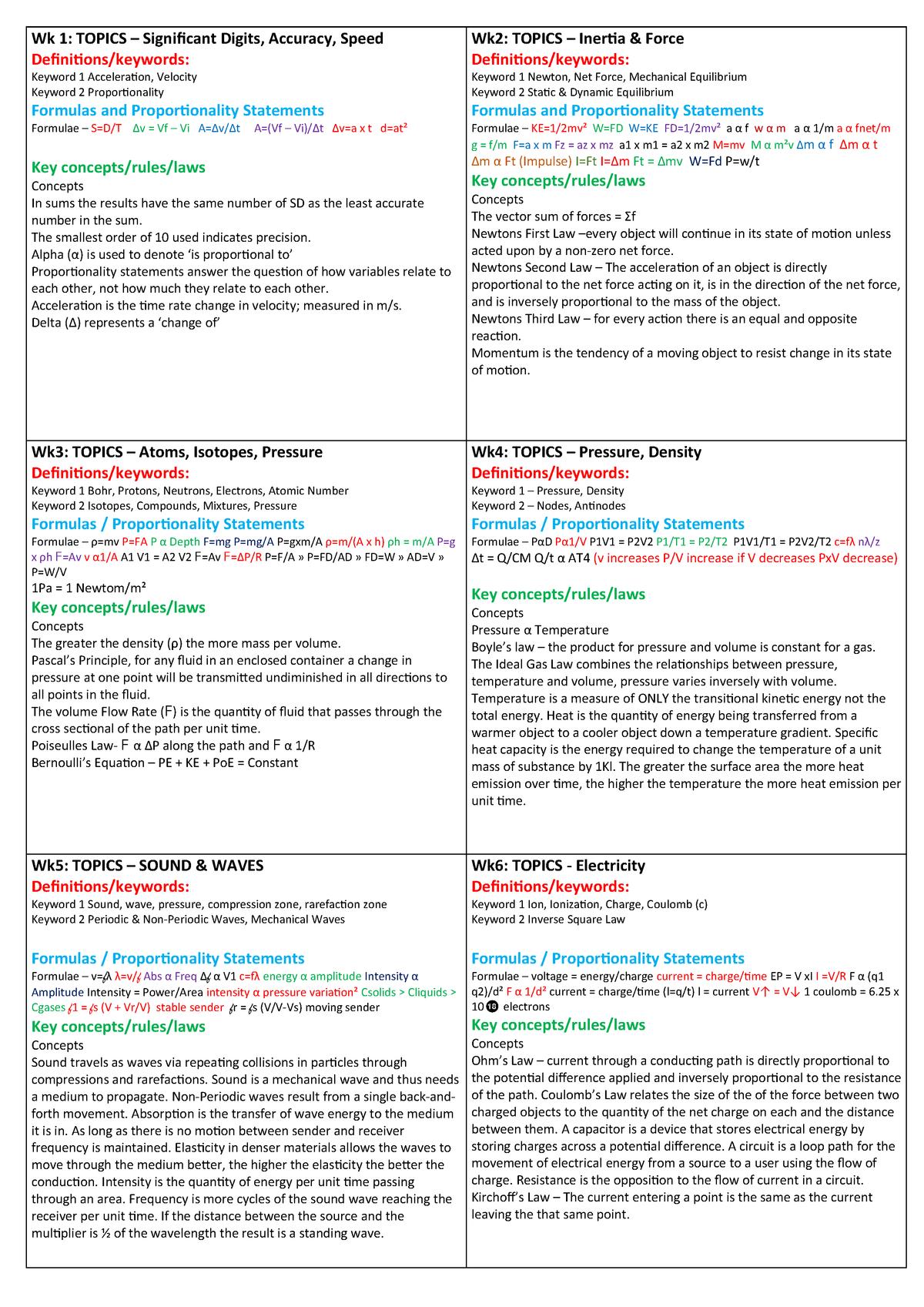 MEDI11002 Exam cheat sheet - Physics for Health Sciences