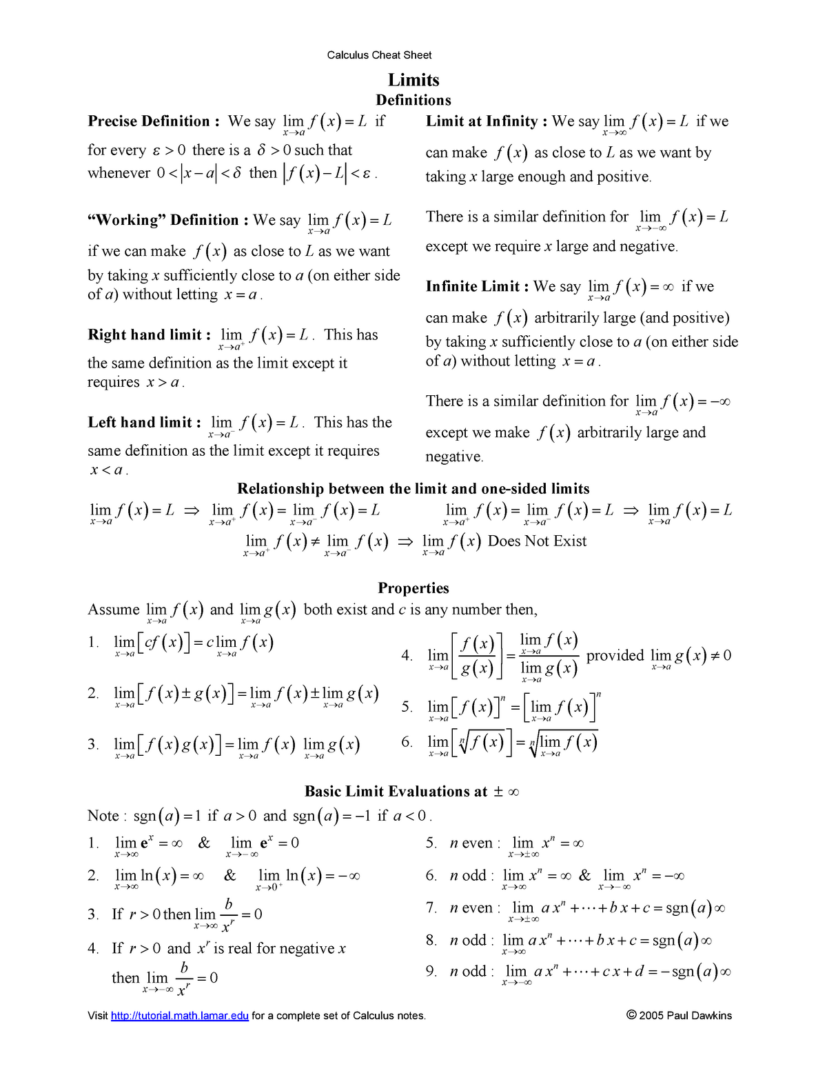 Calculus Cheat Sheet All Calculus Cheat Sheet Limits Definitions Precise Definition We Say Lim If Limit At Infinity We Say Lim If We For Every There Is Such Studocu