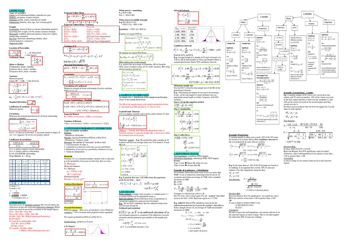 Summary Quantitative Research Methods Cheat Sheet border=