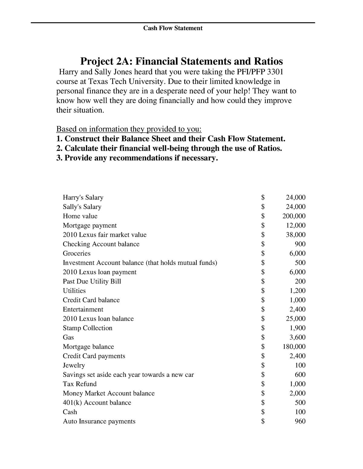 Seminar assignments - projects 2-6 - PFP 3301 - TTU - StuDocu